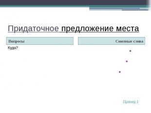 Придаточное предложение местаВопросы ГдеКудаОткуда