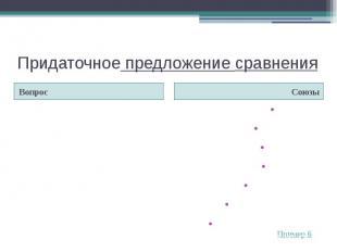 Придаточное предложение сравненияВопрос КакСловноТочноБудтоКак будтоПодобно тому