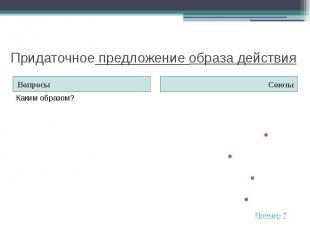 Придаточное предложение образа действияВопросы КакКак будтоТочноЧтобы
