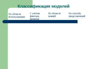 Классификация моделей По области использования С учётом фактора времени По облас