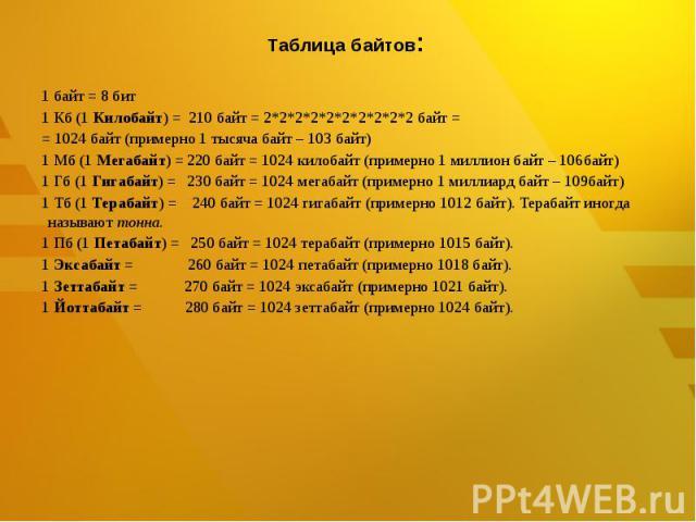 1 байт = 8 бит1 Кб (1Килобайт) = 210байт = 2*2*2*2*2*2*2*2*2*2 байт == 1024 байт (примерно 1 тысяча байт – 103байт)1 Мб (1Мегабайт) = 220байт = 1024 килобайт (примерно 1 миллион байт – 106байт)1 Гб (1Гигабайт) = 230байт = 1024 мегабайт (пр…
