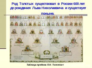 Род Толстых существовал в России 600 лет до рождения Льва Николаевича и существу