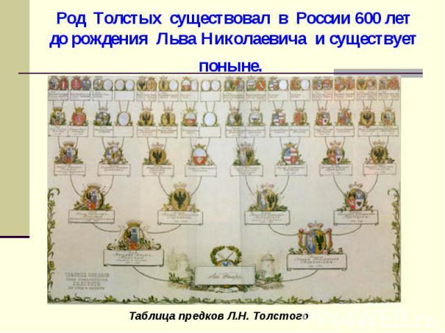 Род Толстых существовал в России 600 лет до рождения Льва Николаевича и существует поныне. Таблица предков Л.Н. Толстого
