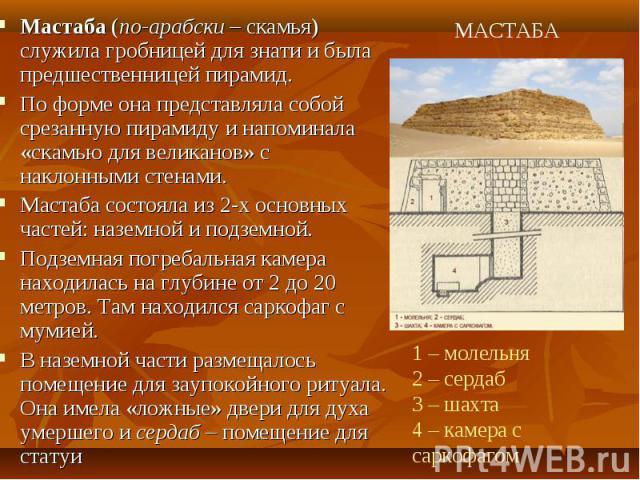 Мастаба (по-арабски – скамья) служила гробницей для знати и была предшественницей пирамид.По форме она представляла собой срезанную пирамиду и напоминала «скамью для великанов» с наклонными стенами.Мастаба состояла из 2-х основных частей: наземной и…