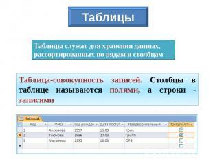 Таблицы Таблицы служат для хранения данных, рассортированных по рядам и столбцам