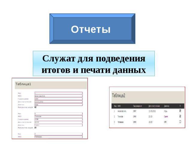 Отчеты Служат для подведения итогов и печати данных