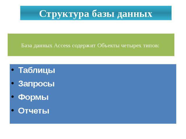 Структура базы данных База данных Access содержит Объекты четырех типов: ТаблицыЗапросыФормыОтчеты