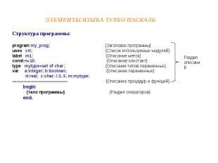 Элементы языка Турбо Паскаль Структура программы:program my_prog; {Заголовок про