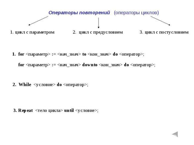 Операторы повторений (операторы циклов) 1. цикл с параметром 2. цикл с предусловием 3. цикл с постусловием 1. for := to do ; for := downto do ; 2. While do ; 3. Repeat until ;