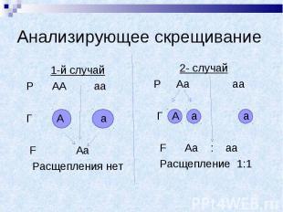 Анализирующее скрещивание 1-й случай Р АА аа Г А а F Аа Расщепления нет 2- случа