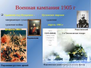 Военная кампания 1905 г Сражение под Мукденом – Цусимское морское завершающее су