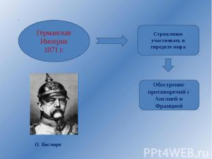 ГерманскаяИмперия1871 г. Стремление участвовать в переделе мира Обострение проти