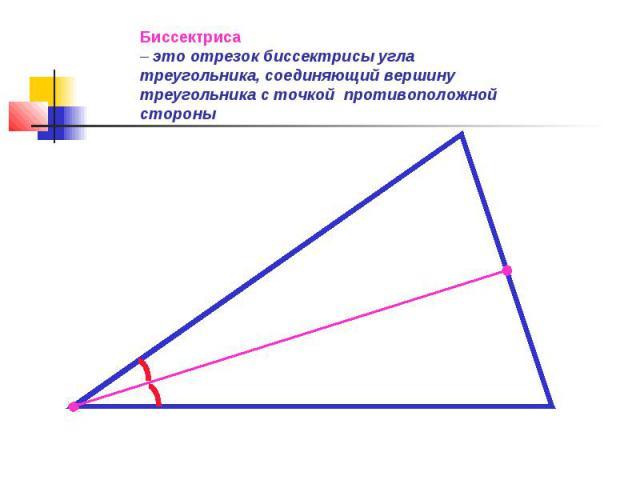Биссектриса– это отрезок биссектрисы угла треугольника, соединяющий вершину треугольника с точкой противоположной стороны