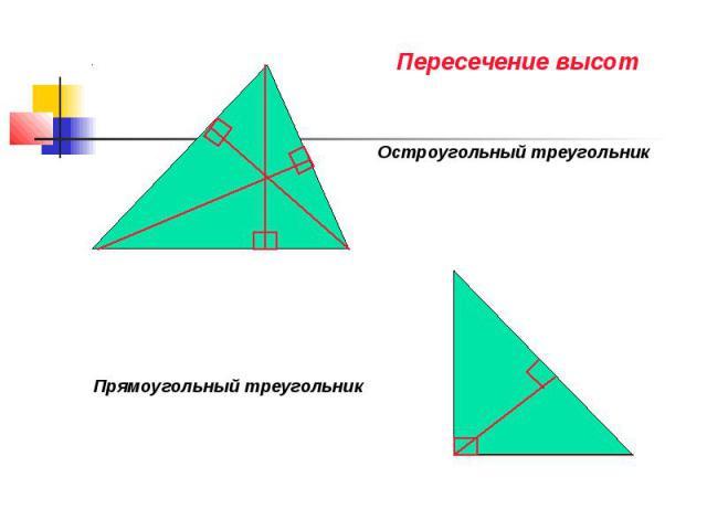 Пересечение высот Остроугольный треугольник Прямоугольный треугольник