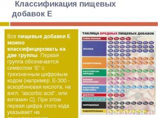 Классификация пищевых добавок E Все пищевые добавкиE можно классифицировать на