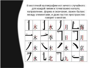 В восточной каллиграфии нет ничего случайного: для каждой линии и точки важно на