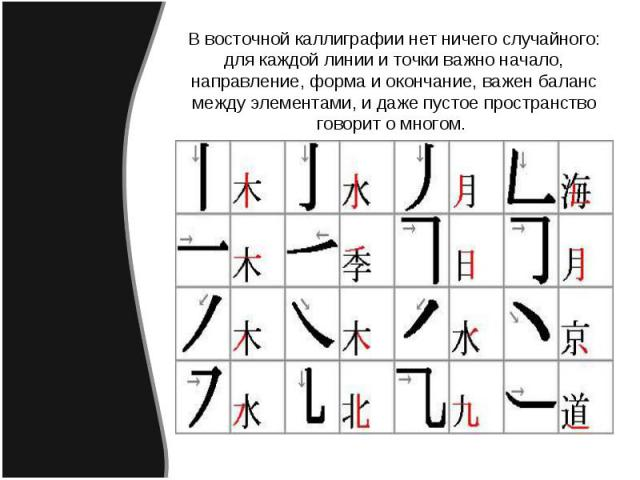 В восточной каллиграфии нет ничего случайного: для каждой линии и точки важно начало, направление, форма и окончание, важен баланс между элементами, и даже пустое пространство говорит о многом.