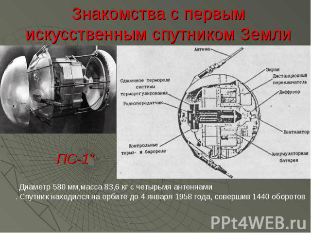 Знакомства с первым искусственным спутником Земли Диаметр 580 мм,масса 83,6 кг с четырьмя антеннами . Спутник находился на орбите до 4 января 1958 года, совершив 1440 оборотов