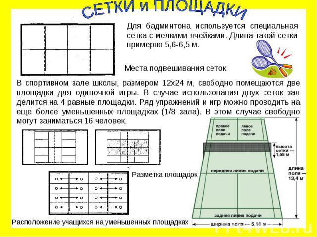 СЕТКИ и ПЛОЩАДКИ Для бадминтона используется специальная сетка с мелкими ячейками. Длина такой сетки примерно 5,6-6,5 м. Места подвешивания сеток В спортивном зале школы, размером 12x24 м, свободно помещаются две площадки для одиночной игры. В случа…