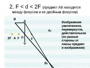 2. F < d < 2F (предмет АВ находится между фокусом и ее двойным фокусом) Из