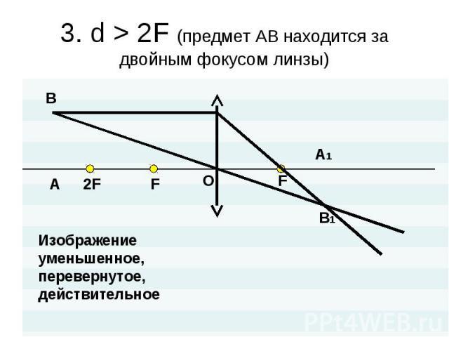 3. d > 2F (предмет АВ находится за двойным фокусом линзы) Изображениеуменьшенное,перевернутое,действительное