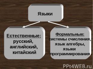 Языки Естественные:русский, английский, китайский Формальные:системы счисления,я