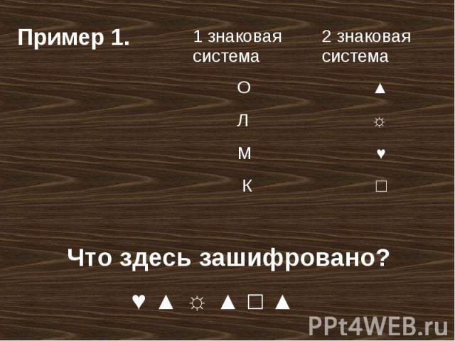 Пример 1. Что здесь зашифровано?