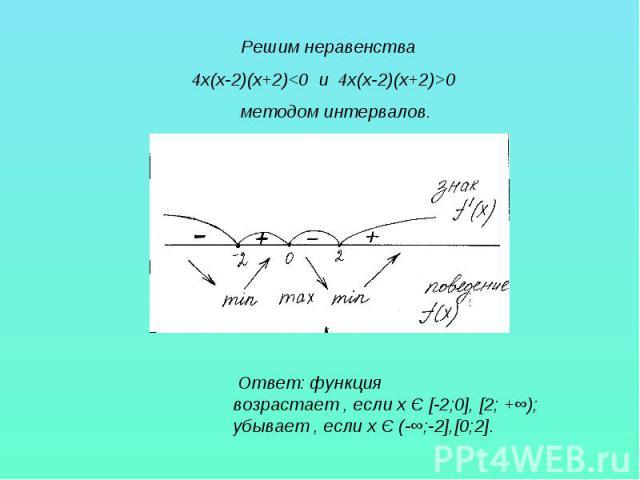 Решим неравенства 4х(х-2)(х+2)0 методом интервалов. Ответ: функция возрастает , если х Є [-2;0], [2; +∞); убывает , если х Є (-∞;-2],[0;2].