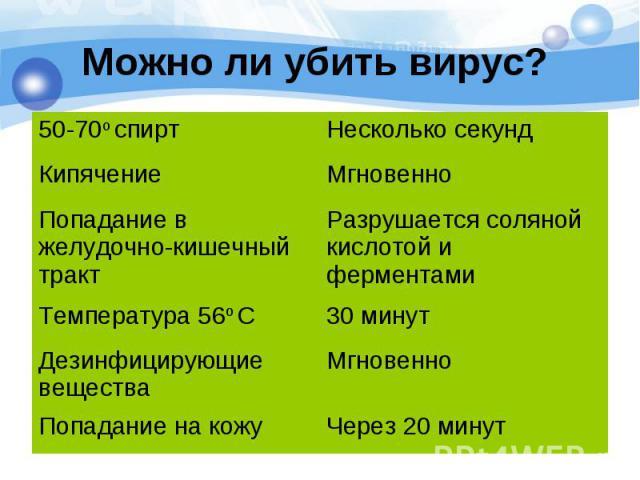 Можно ли убить вирус?