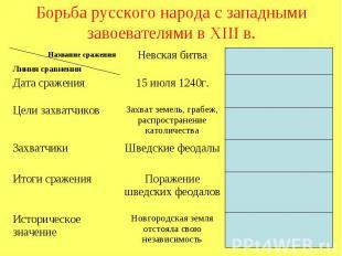 Борьба русского народа с западными завоевателями в XIII в.