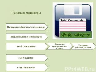 Файловые менеджеры