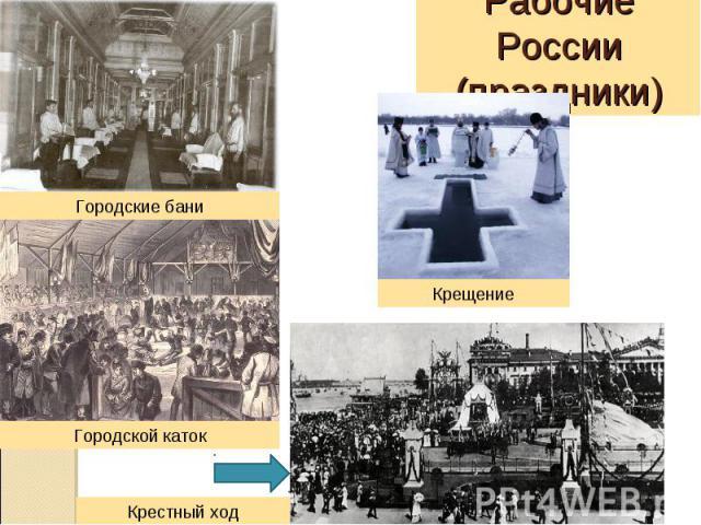 Рабочие России (праздники) Городские бани Городской каток Крестный ход Крещение