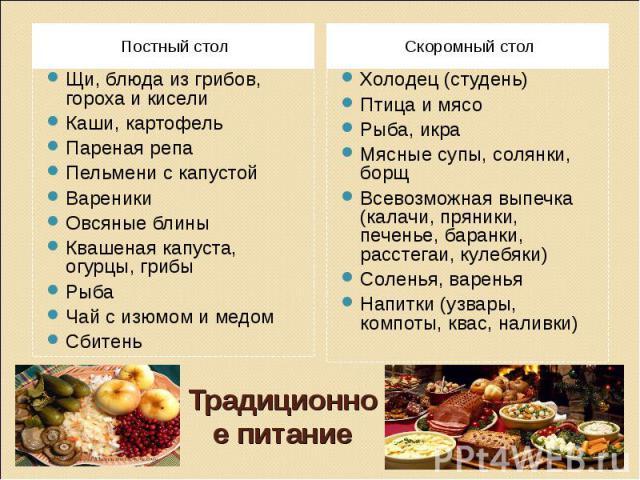 Постный стол Щи, блюда из грибов, гороха и киселиКаши, картофельПареная репаПельмени с капустойВареникиОвсяные блиныКвашеная капуста, огурцы, грибыРыбаЧай с изюмом и медом Сбитень Скоромный стол Холодец (студень)Птица и мясоРыба, икраМясные супы, со…