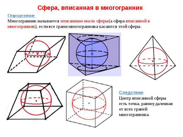 Сфера, вписанная в многогранник Определение Многогранник называется описанным около сферы(а сфера вписанной в многогранник), если все грани многогранника касаются этой сферы. Следствие Центр вписанной сферы есть точка, равноудаленная от всех граней …