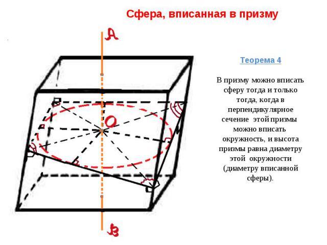 Сфера, вписанная в призму Теорема 4В призму можно вписать сферу тогда и только тогда, когда в перпендикулярное сечение этой призмы можно вписать окружность, и высота призмы равна диаметру этой окружности (диаметру вписанной сферы).