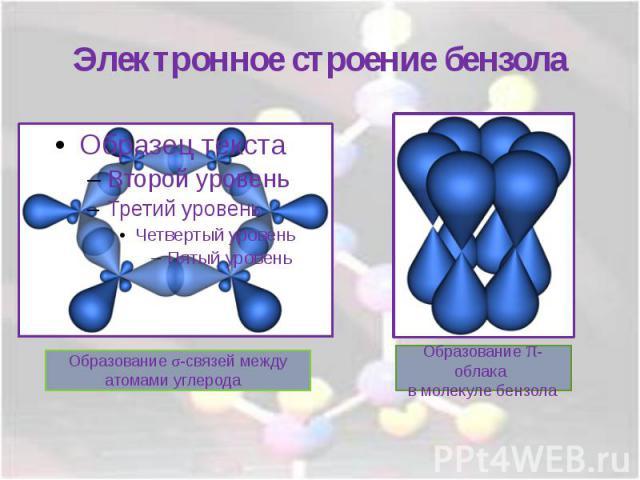 Электронное строение бензола
