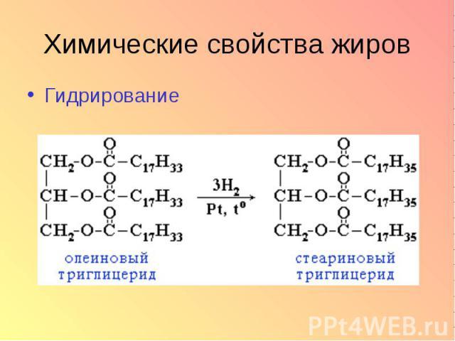 Химические свойства жировГидрирование