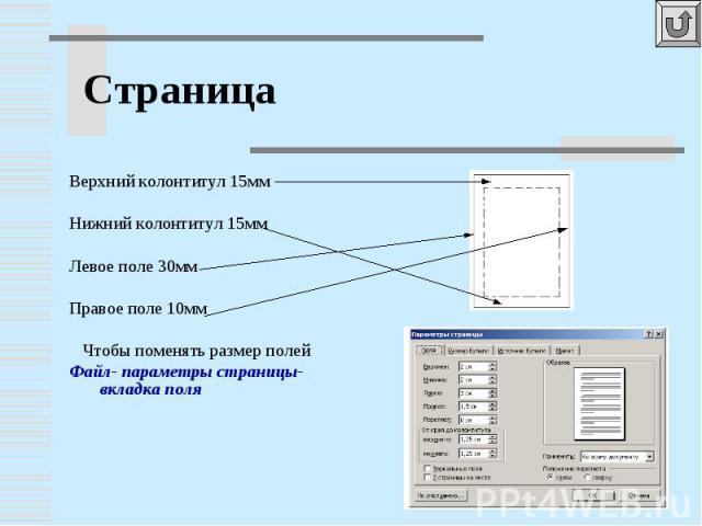 Верхний колонтитул 15ммНижний колонтитул 15ммЛевое поле 30ммПравое поле 10мм Чтобы поменять размер полейФайл- параметры страницы- вкладка поля