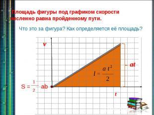 Площадь фигуры под графиком скорости численно равна пройденному пути. vЧто это з