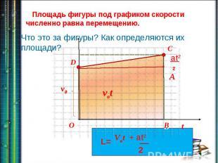 Площадь фигуры под графиком скорости численно равна перемещению. Что это за фигу