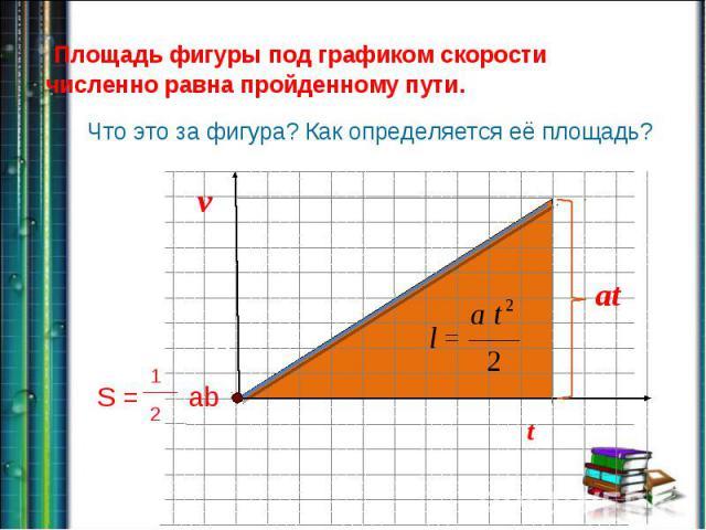 Площадь фигуры под графиком скорости численно равна пройденному пути. vЧто это за фигура? Как определяется её площадь?x