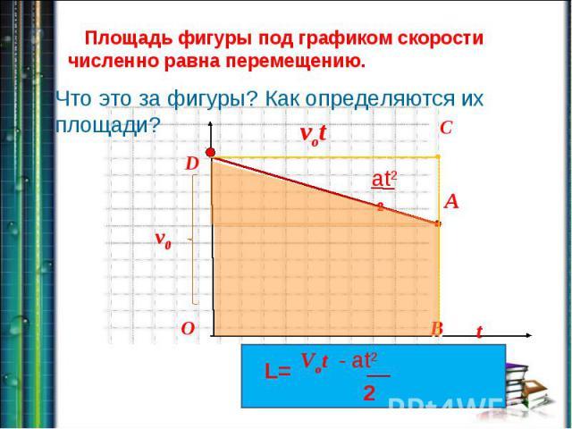 Площадь фигуры под графиком скорости численно равна перемещению. Что это за фигуры? Как определяются их площади?