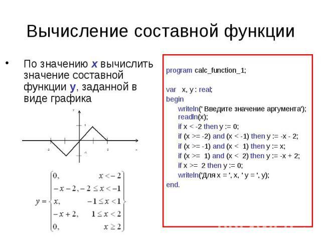 Вычисление составной функцииПо значению x вычислить значение составной функции y, заданной в виде графика program calc_function_1;var x, y : real;beginwriteln(' Введите значение аргумента'); readln(x);if x < -2 then y := 0;if (x >= -2) and (x < -1) …