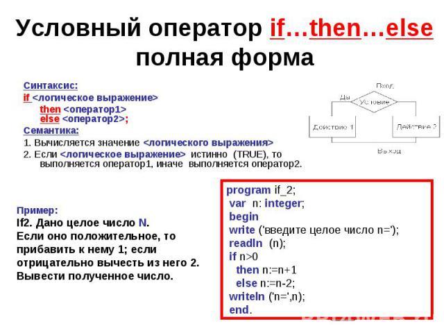 Условный оператор if…then…elseполная форма Синтаксис:if then else ; Семантика:1. Вычисляется значение 2. Если истинно (TRUE), то выполняется оператор1, иначе выполняется оператор2. Пример:If2. Дано целое число N. Если оно положительное, то прибавить…