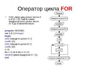 Оператор цикла FOR For9. Даны два целых числаA иB (A