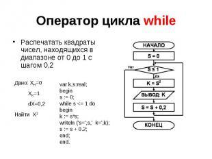 Оператор цикла while Распечатать квадраты чисел, находящихся в диапазоне от 0 до