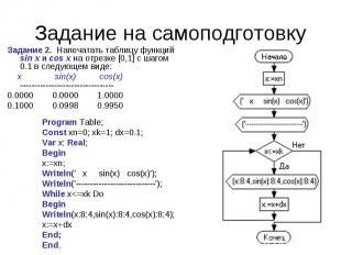 Задание 2. Напечатать таблицу функций sin x и cos x на отрезке [0,1] с шагом 0.1
