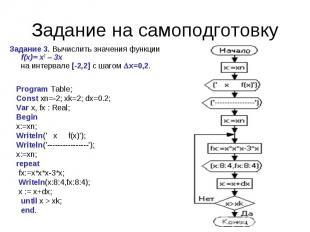 Задание на самоподготовку Program Table;Const xn=-2; xk=2; dx=0.2;Var x, fx : Re