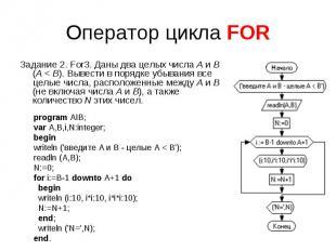 Оператор цикла FOR Задание 2. For3. Даны два целых числаA иB (A