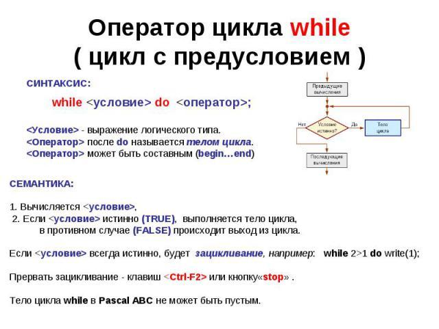 Оператор цикла while( цикл с предусловием ) СИНТАКСИС: while do ; - выражение логического типа. после do называется телом цикла. может быть составным (begin…end) СЕМАНТИКА:1. Вычисляется , 2. Если истинно (TRUE), выполняется тело цикла, в противном …